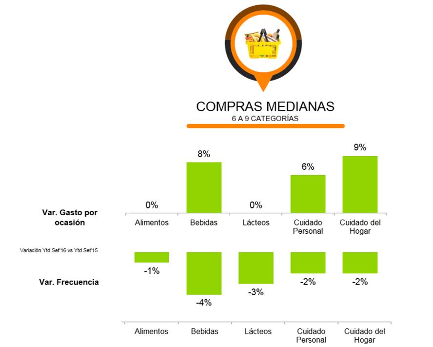 Compras_medianas.png