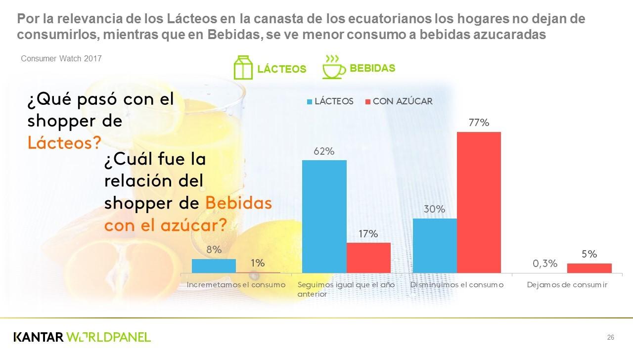 Bebidas_Lacteos