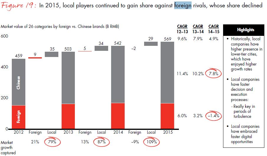 Kantar Worldpanel China Shopper Report