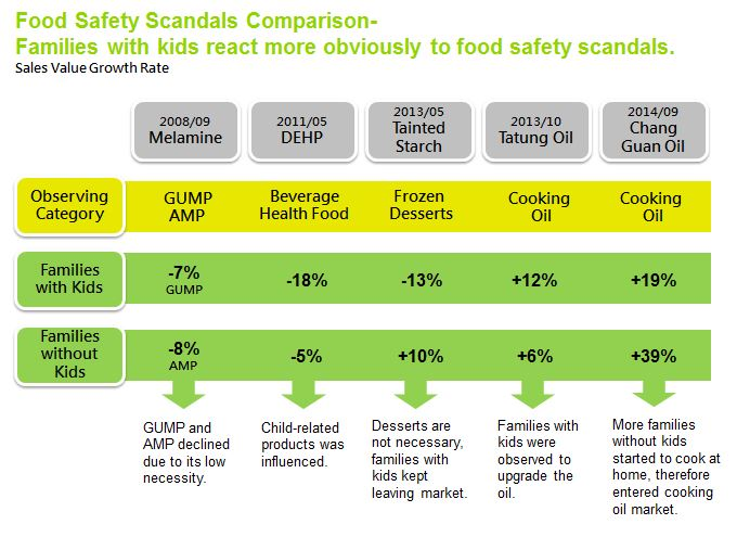 Taiwan_Food_Safety