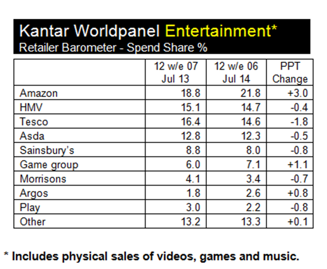 entertainment_barometer_july_2014
